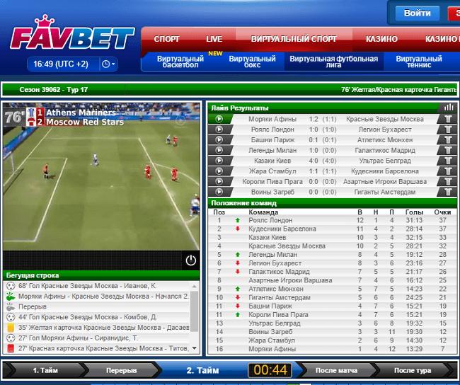 мужские городские виртуальная футбольная лига легион снижает эффективность повышает