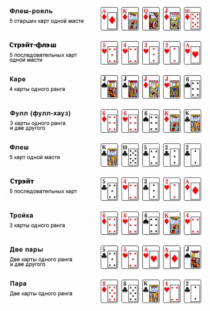 Как играть в омаху на картах скачать игровые аппараты mini gaminator
