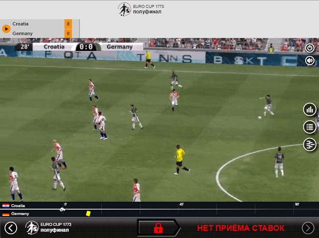футбол зенит арсенал сегодня